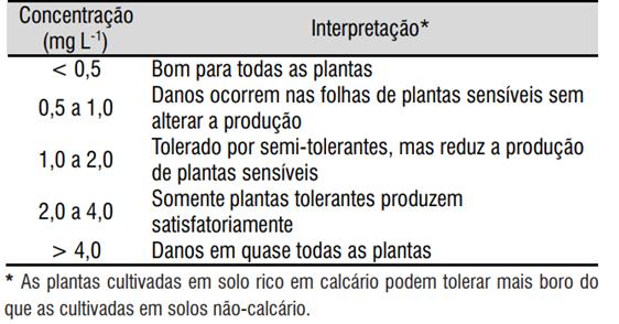 acido-borico-tab
