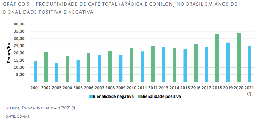 cafe-verde-graf