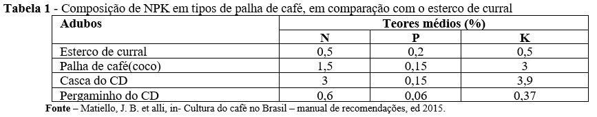 procafe-tab-palha-de-cafe