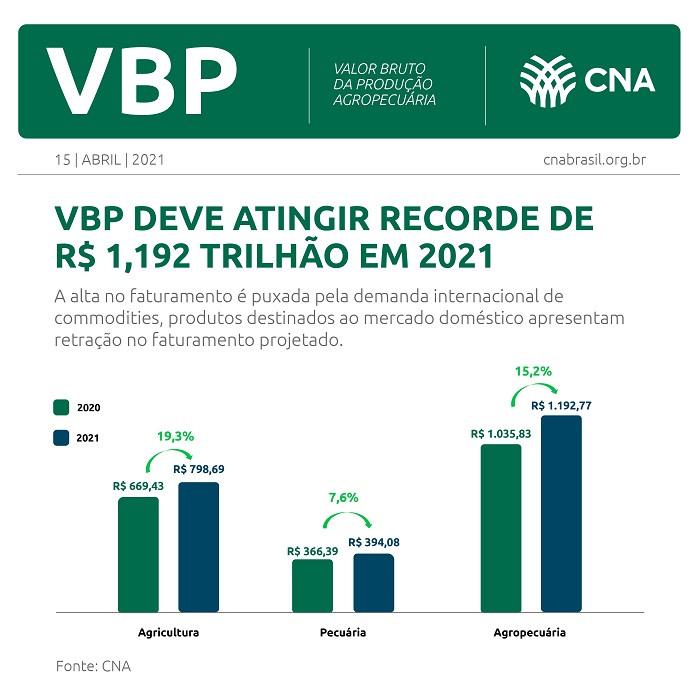 vbp-abr-2021