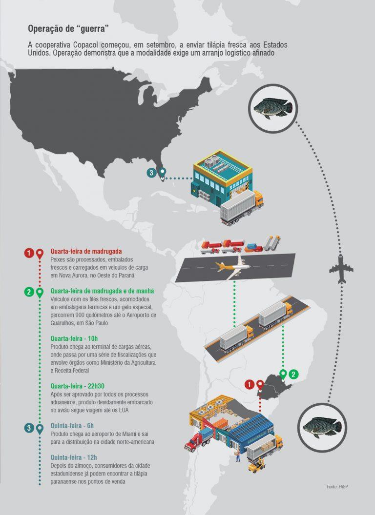 infografico-expo-aviao