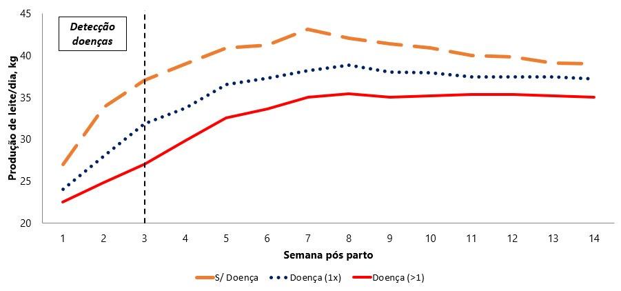 graf-rebanho-leite-2