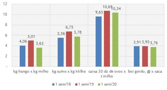 milho-tab-ago-20